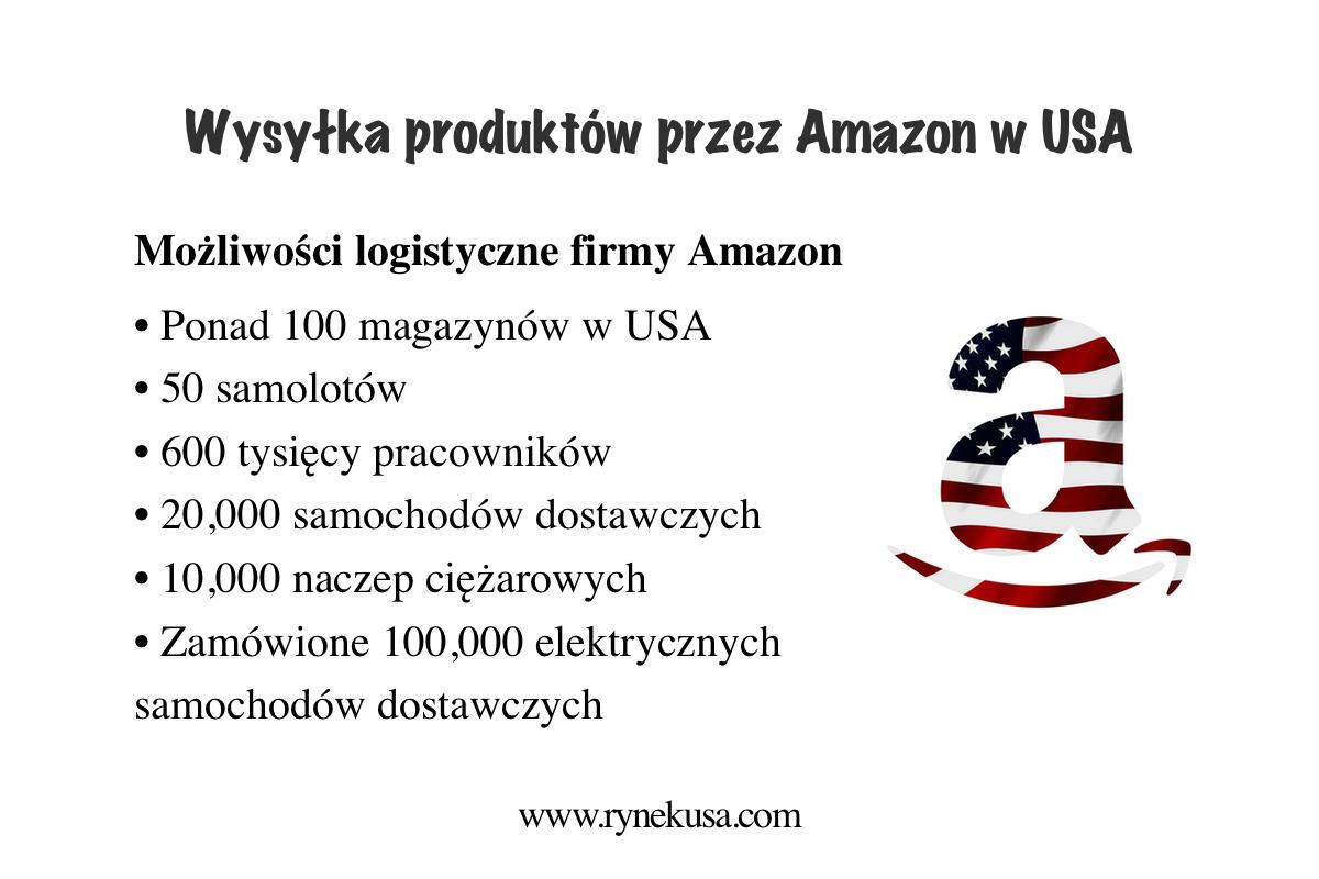 wysyłki Amazon USA