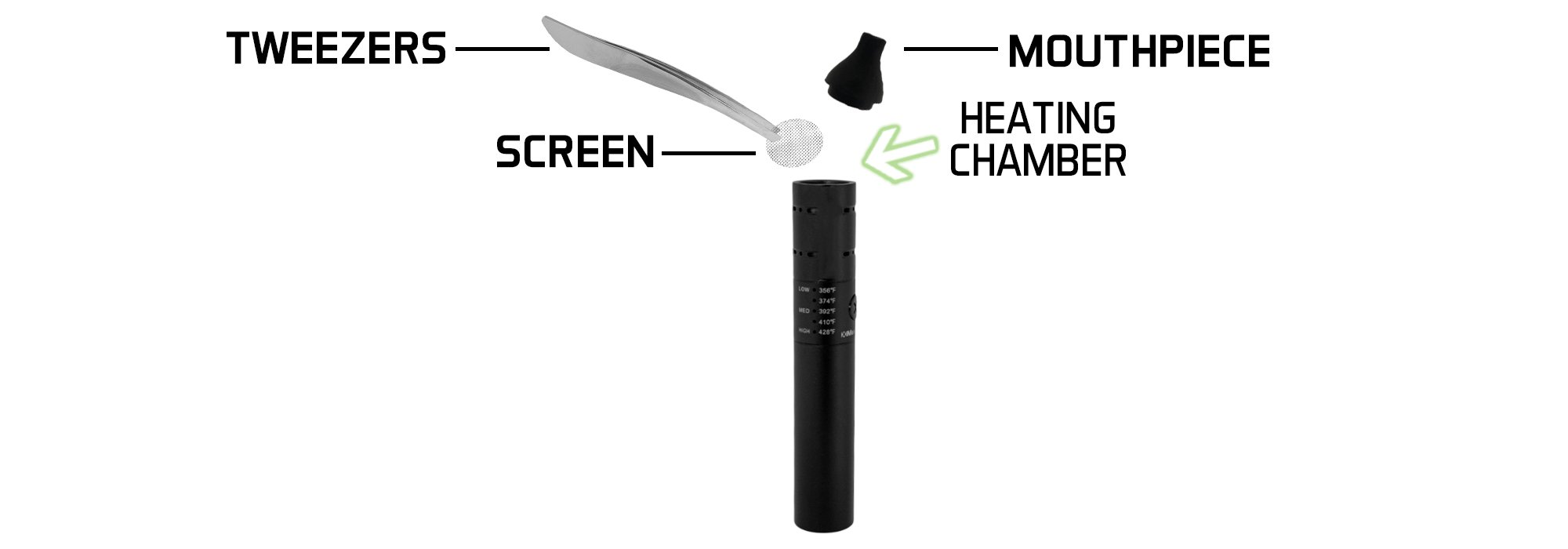 X-Max V2 Pro Inserting the Screen