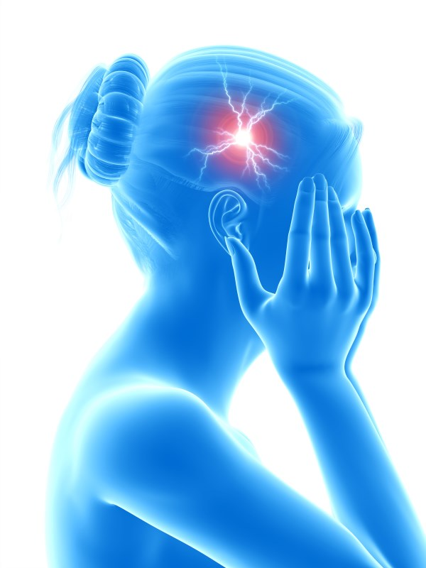 Migraine Headaches? Why Behaviors Matter.