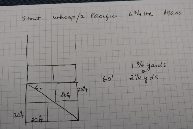 schematic diagram reupholstering furniture fabric