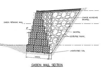 Gabion Retaining Walls Gabion Supply