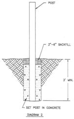 Build a Gabion Fence 1