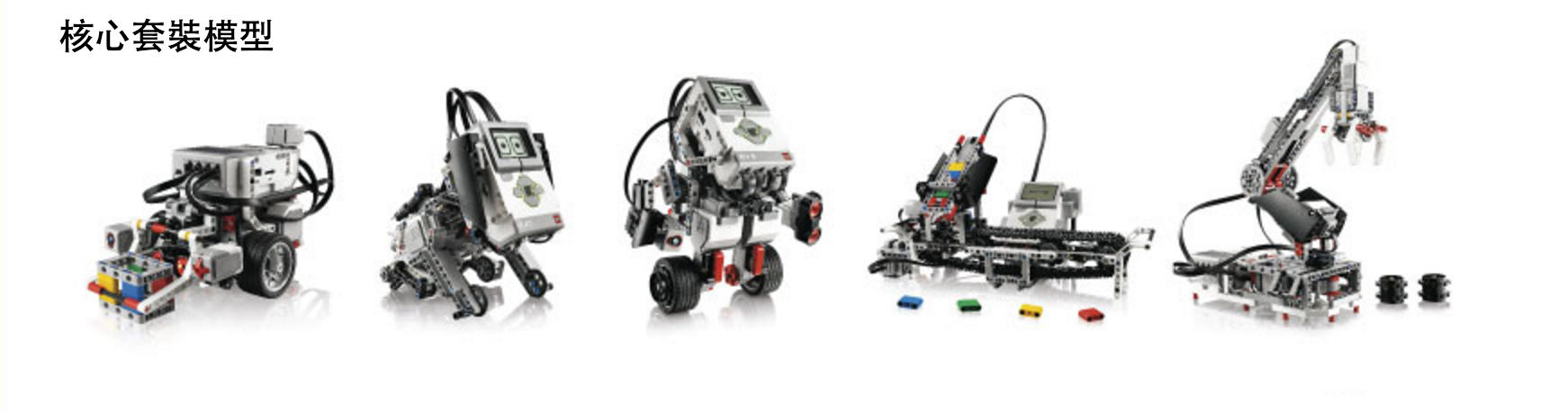 lego EV3 Education Core Set 教育核心套件 45544