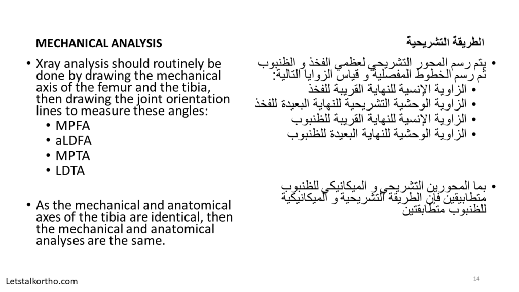 Deformity Analysis (14)