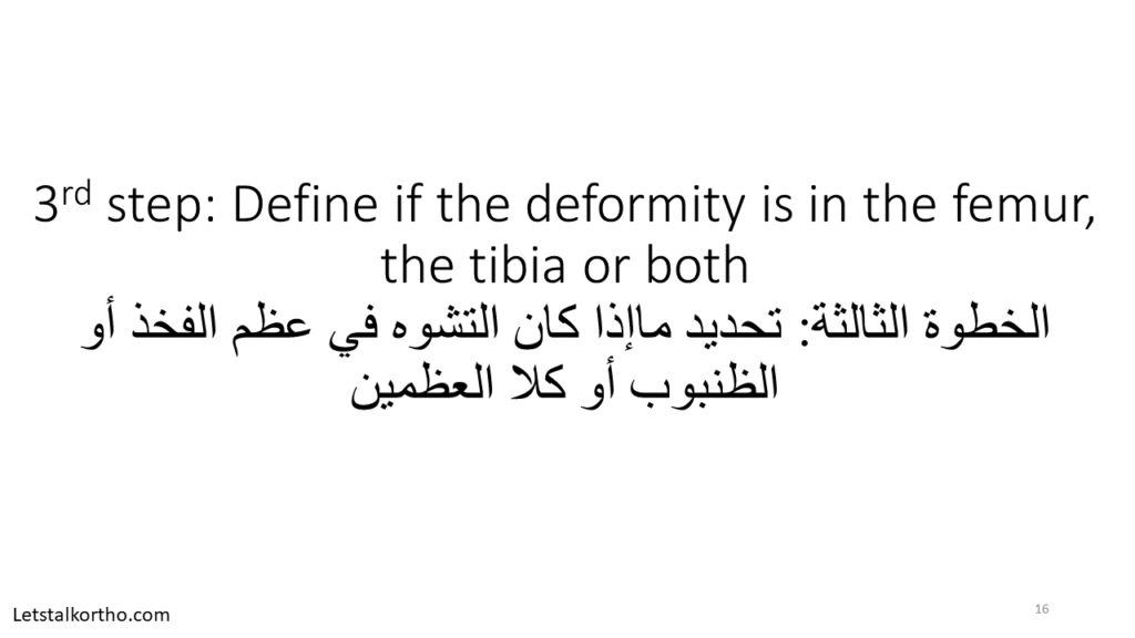 Deformity Analysis (16)