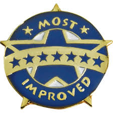 MOST IMPROVED STUDENTS PARTY