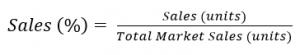 market_share_volume