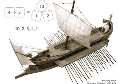 Ballast multiplication.003