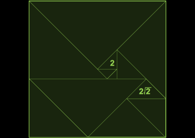 Squares Built of Right Triangles