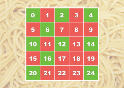 Uncut Spaghetti (number patterns, algorithm)