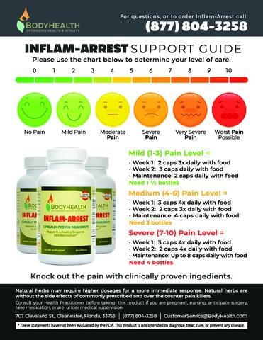Alma Supplements - Inflam-Arrest Support Guide