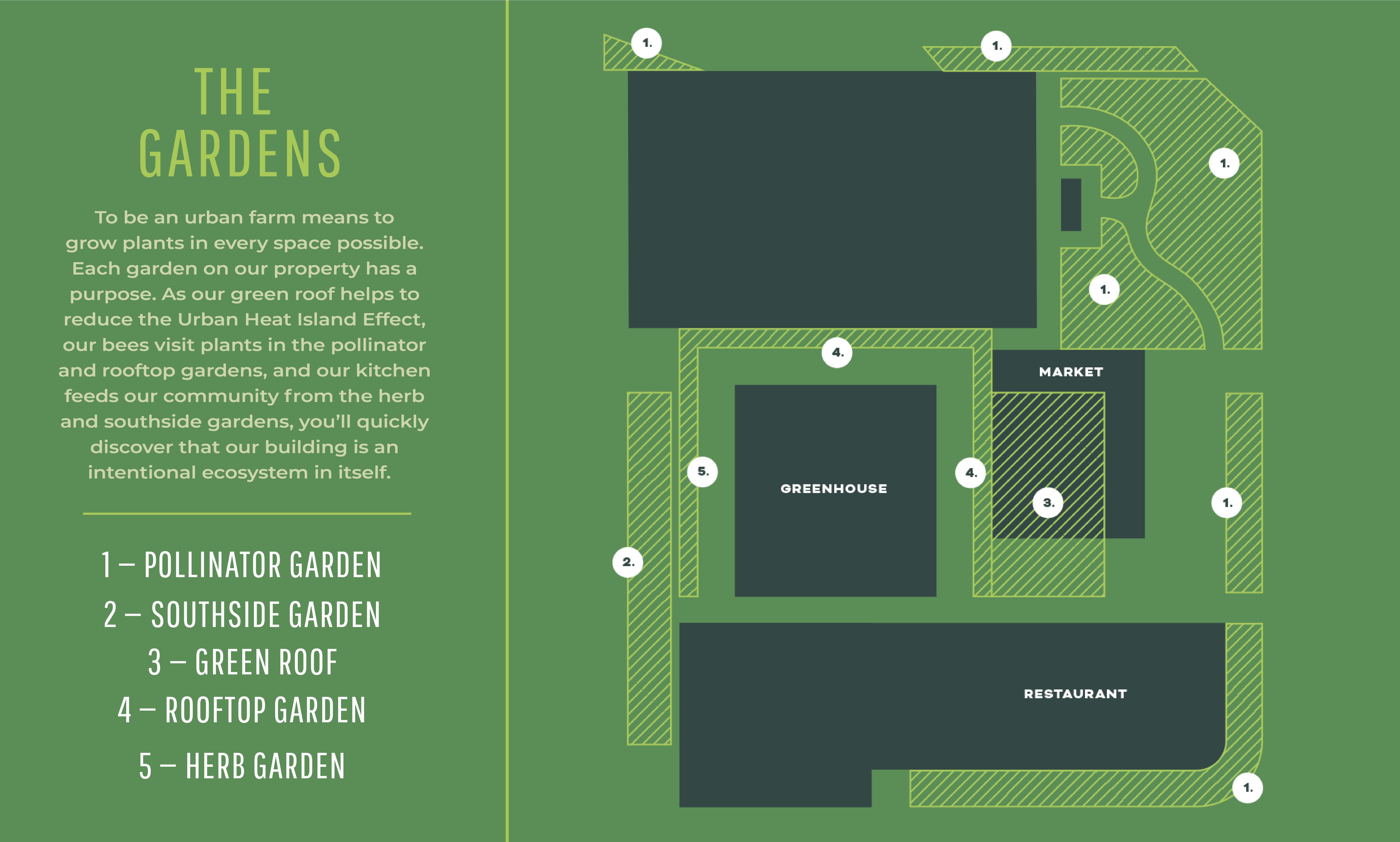 Onsite Gardens Map