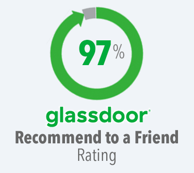 97% Glassdoor Recommend to a Friend Rating