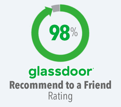 98% Glassdoor Recommend to a Friend Rating