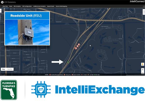 IntelliExchange Pilot