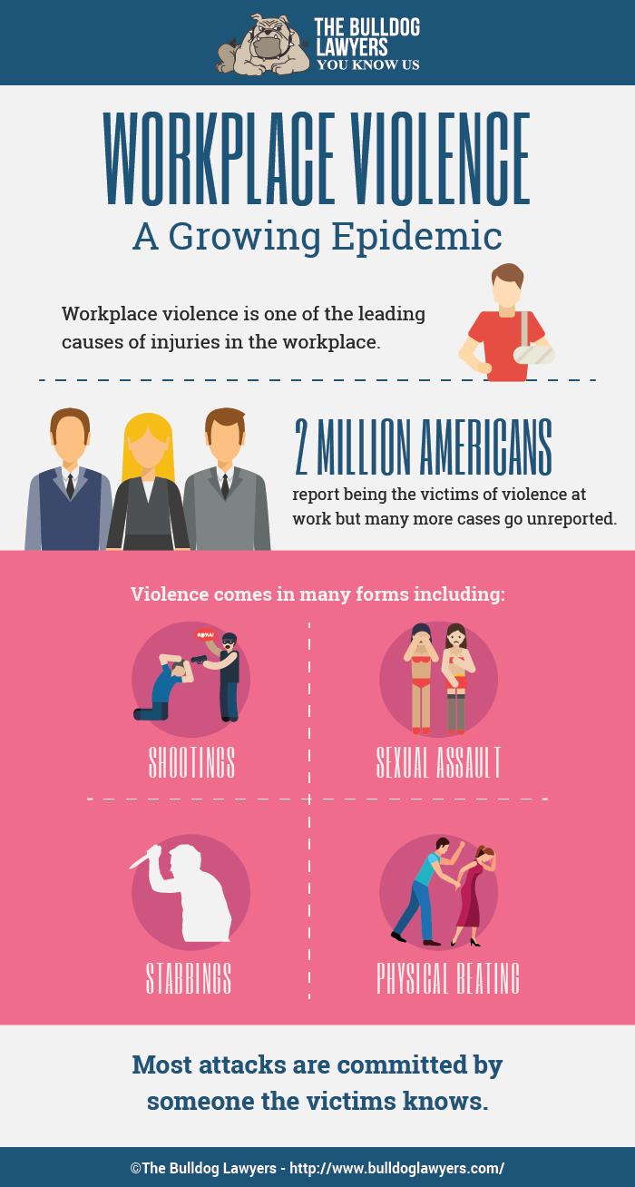 Workplace violence a growing epidemic