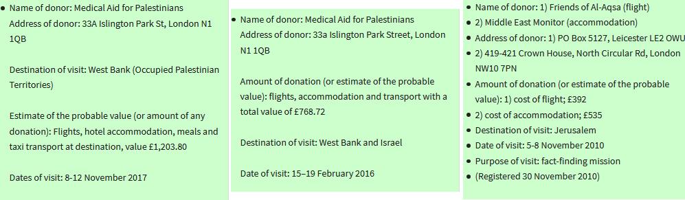 Andy Slaughter MP Gaza