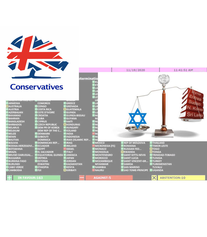 conservative government bashes Israel