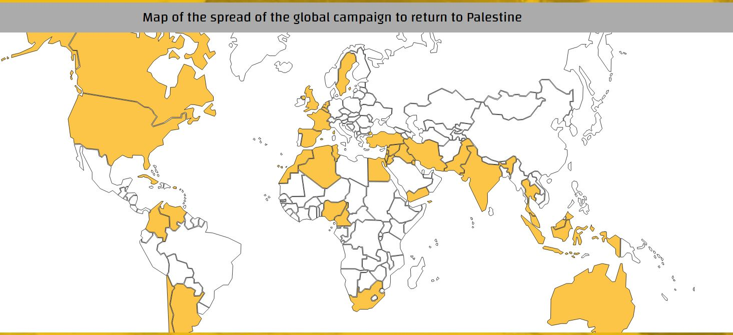 The Global Campaign to Return to Palestine