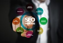 Cannabis seo marketing seo