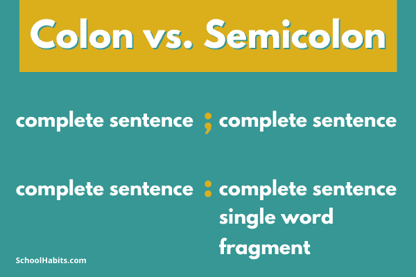 the difference between a colon and a semicolon