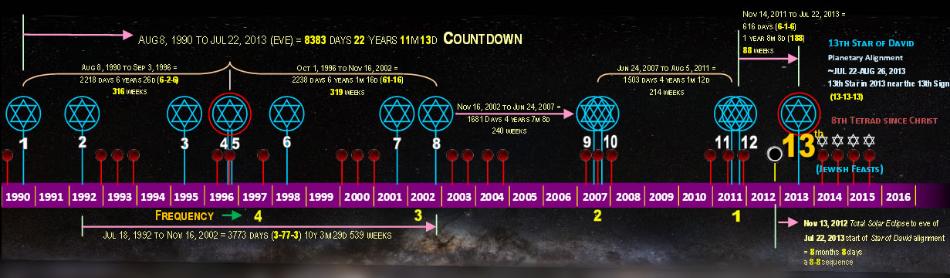 star_of_david_countdown