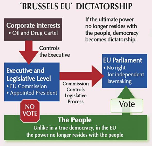 20100608_brusselseu_dictatorship
