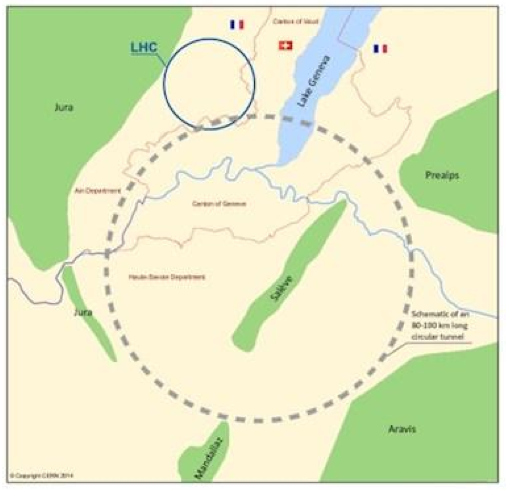The blue circle is the supposed site of CERN today. The dotted grey circle represents where the new, ten times larger accelerator would be built.