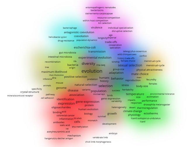 The Evolution of Evolutionary Medicine