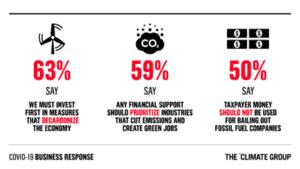 Graphic for 3 survey statistics