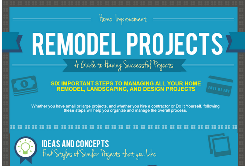 six elements to every home project