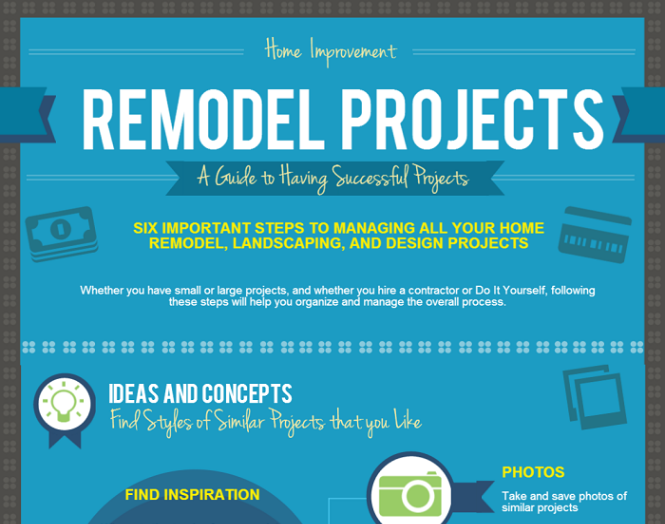 Managing Home Remodel Projects