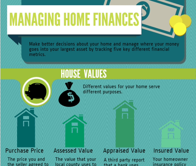 Manage and Track Home Finances