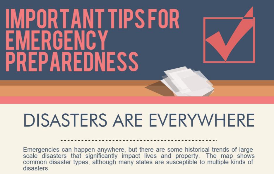 HomeZada Preparedness - Natural Disasters