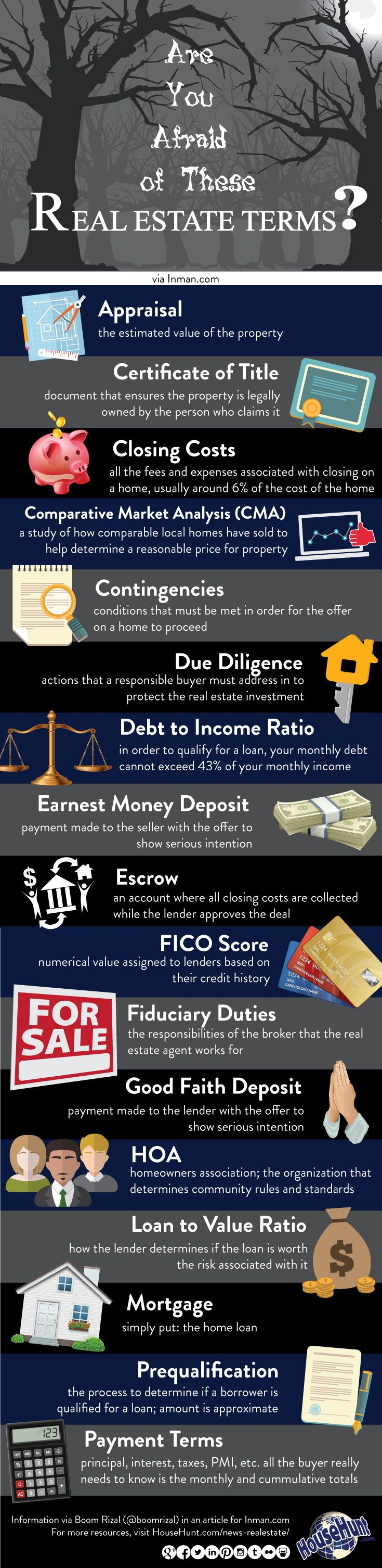 Halloween Real Estate Terms Infographic
