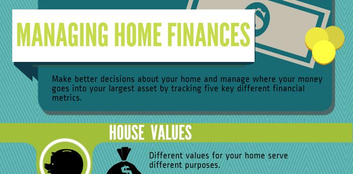 HomeZada Managing Home Finances Infographic Header