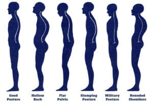 How's your posture? Good posture is the foundation of a good workout