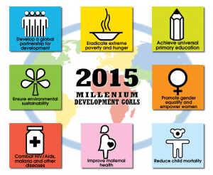millenium_development_goals
