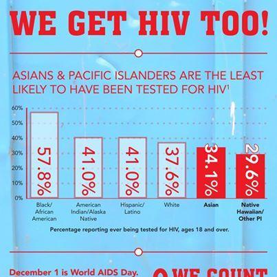 HIV TOO