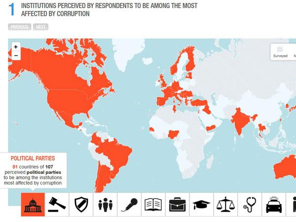 global-corruption