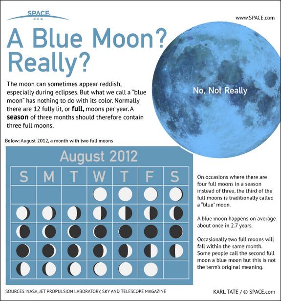 blue-moon-august-2012-120726b-02
