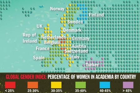 The Global Gender Gap Report 2013