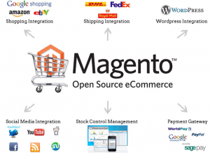Magento-Integration-Page