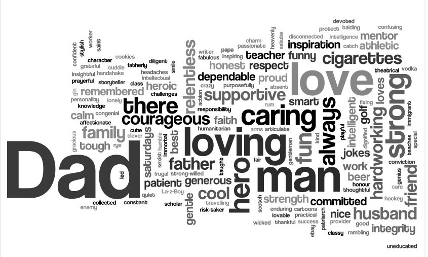 father wordle