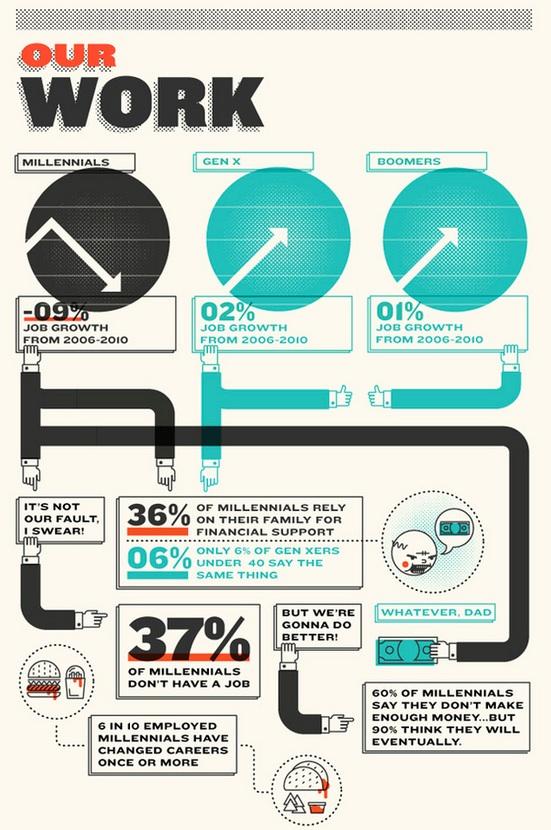 ACQ-millennials-work-infographic (1)