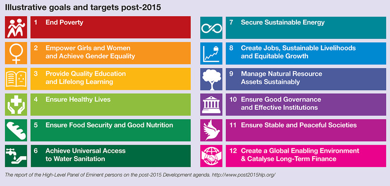 population 10-illustrative_goals_target_post_2015_300dpi_eb1bc47b13