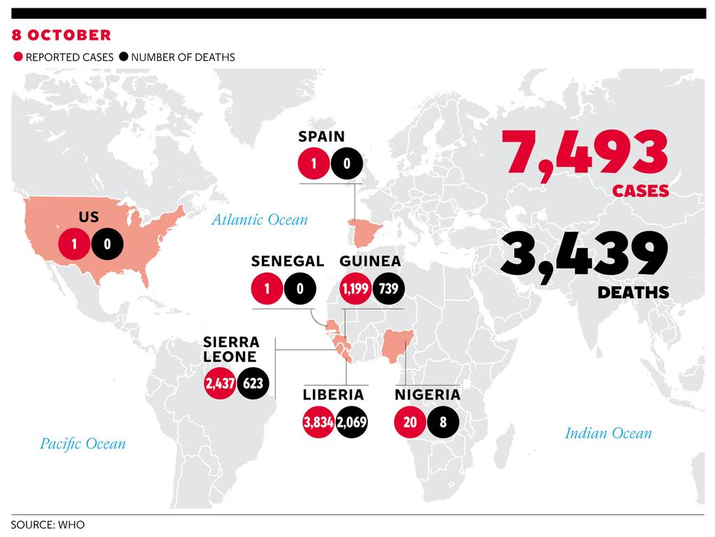 EBOLA REPORTED CASES