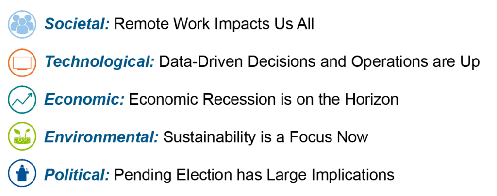 Societal: Remote Work Impacts Us All; Technological: Data-Driven Decisions and Operations are Up; Economic: Economic Recession is on the Horizon; Environmental: Sustainability is a Focus Now; Political: Pending Election has Large Implications