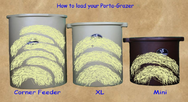 How to Load Your Porta-Grazer