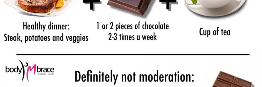 Do You Practice Moderation?
